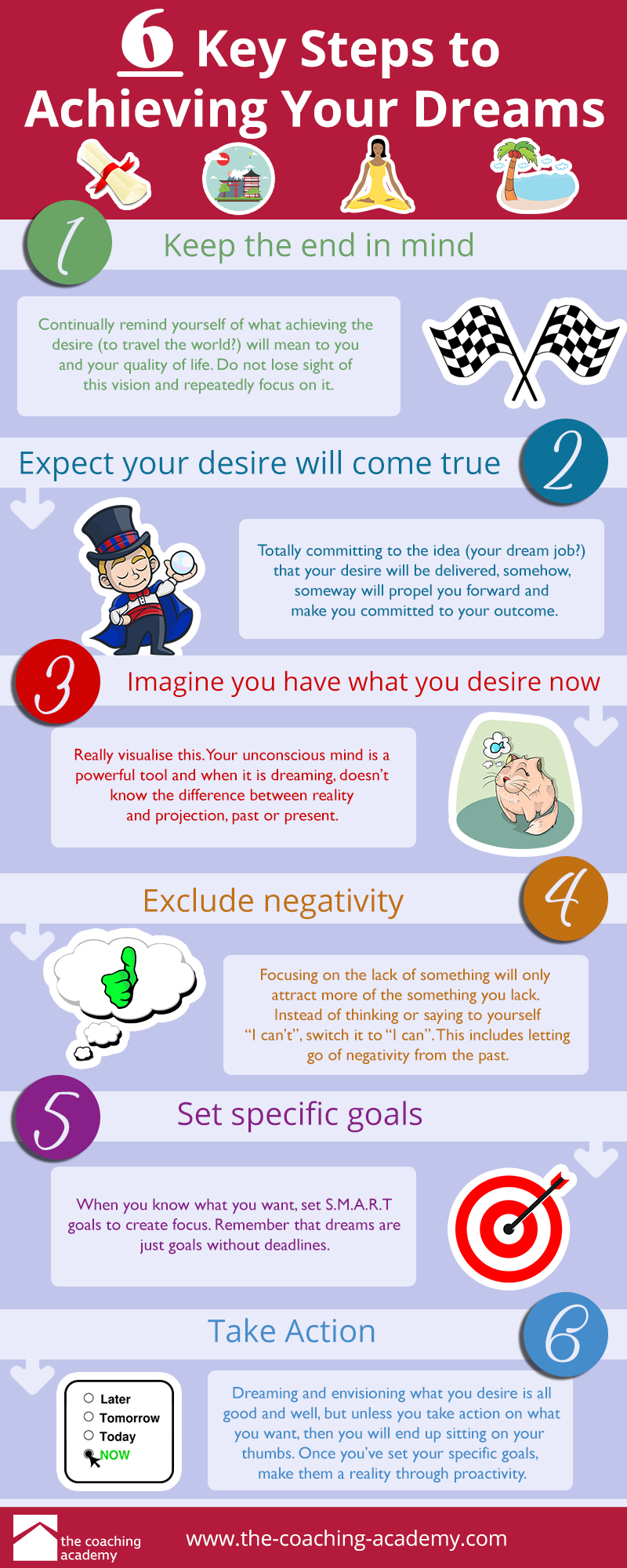dreams_infographic